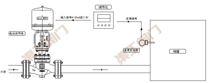 电动温度调节阀控制系统(分体式) 原理图